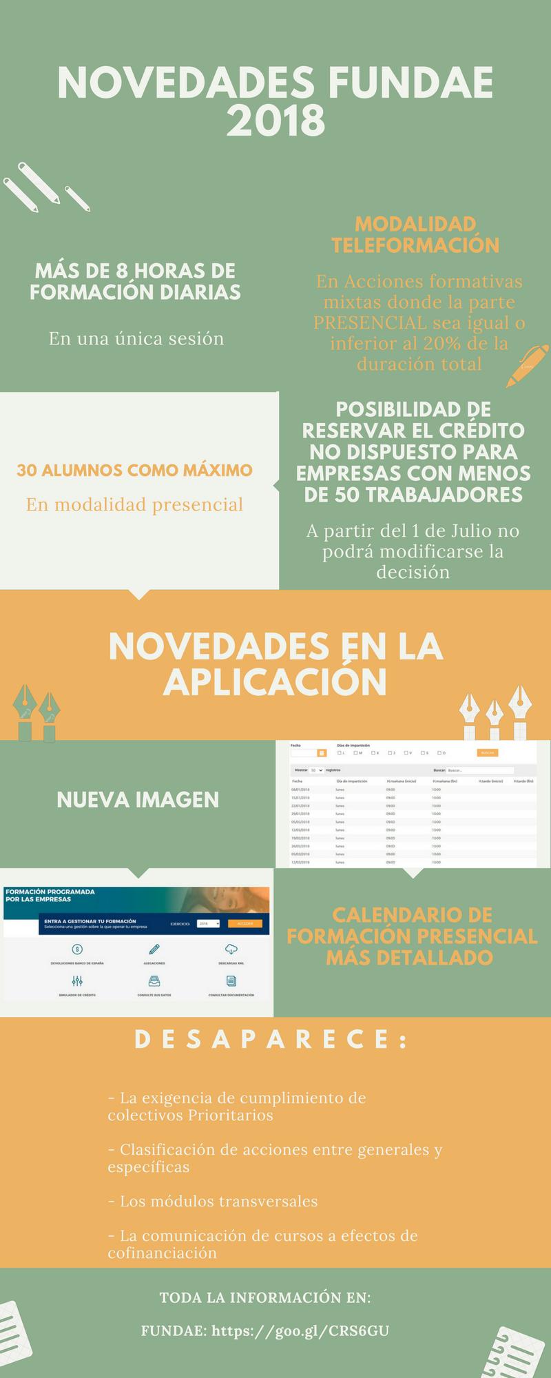 Infografia Fundae 2018