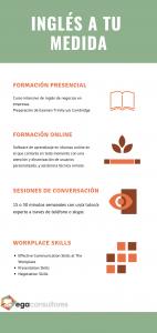 formación inglés in company